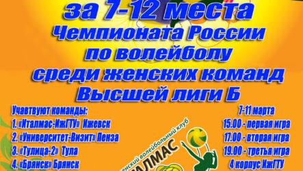 Чемпионат России 2018. Женщины. Высшая лига «Б». Финал За 7-12 Места