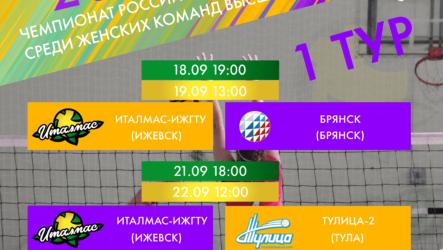 1-й тур Чемпионата России Высшая лига «Б»