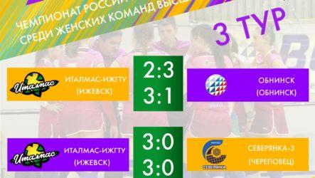 Итоги 3-го тура Чемпионата России Высшей лиги «Б»