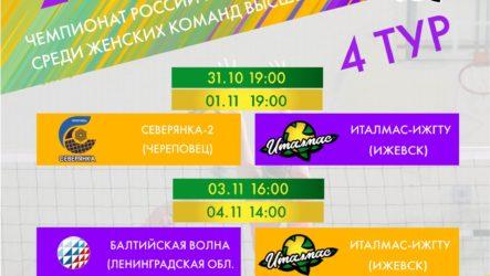 4-й тур Чемпионата России Высшая лига «Б»