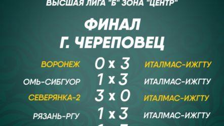 Итоги первого финального тура Чемпионата России