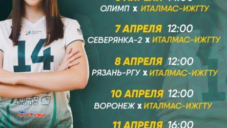 Расписание игр 2-го финального тура Чемпионата России Высшая лига «Б»